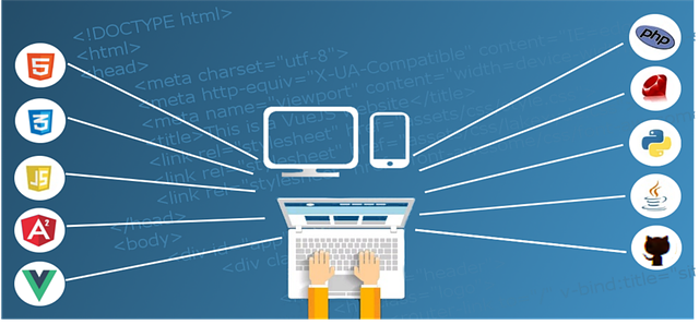 Na co si dát pozor při výběru hostingu pro WordPress